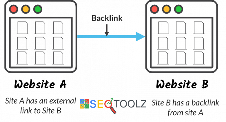 What is the significance of backlinks?